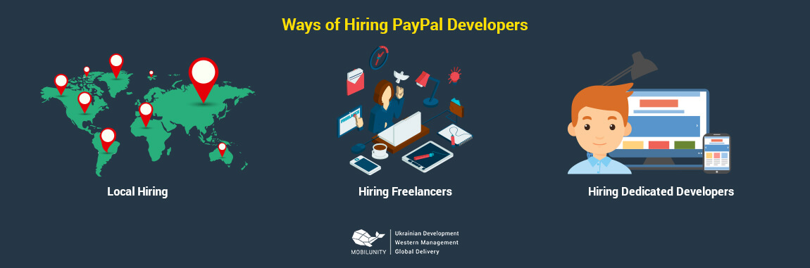 ways of hiring paypal web developer