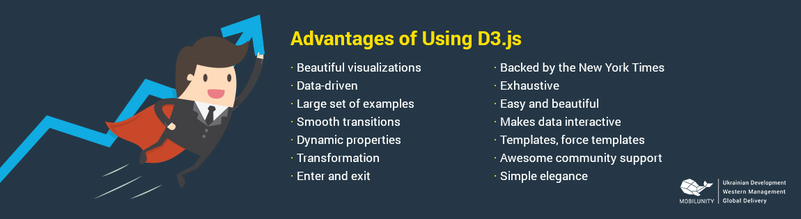 advantages of d3 js visualization