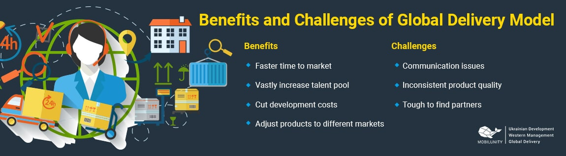 benefits and challenged of gdm model