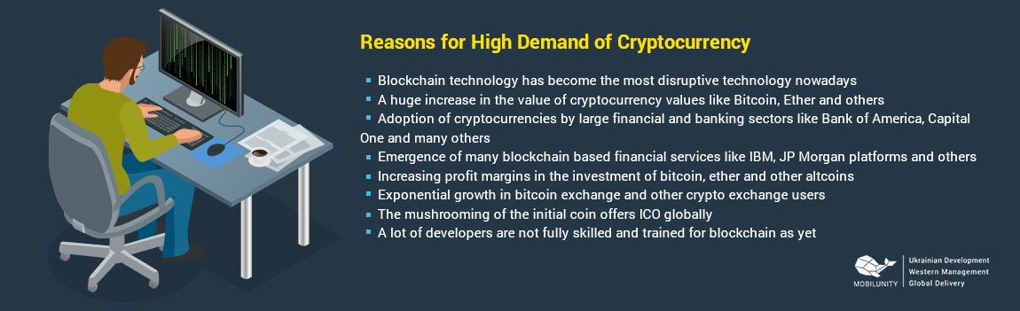 demand of cryptocurrency development