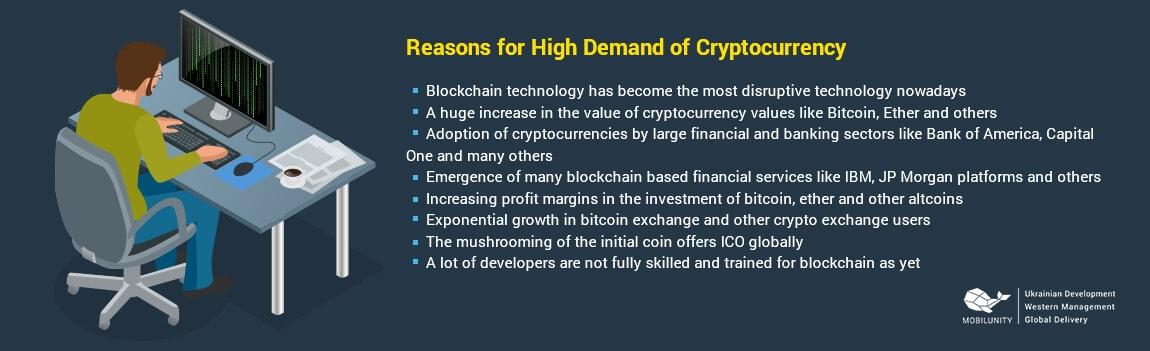 demand of cryptocurrency development