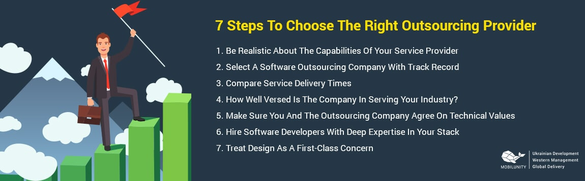steps to choose the best software outsourcing company