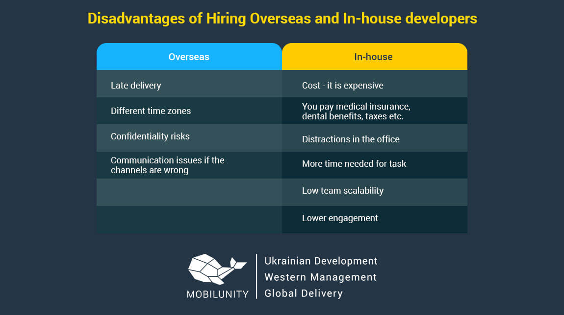 Disadvantages of overseas developer for hire