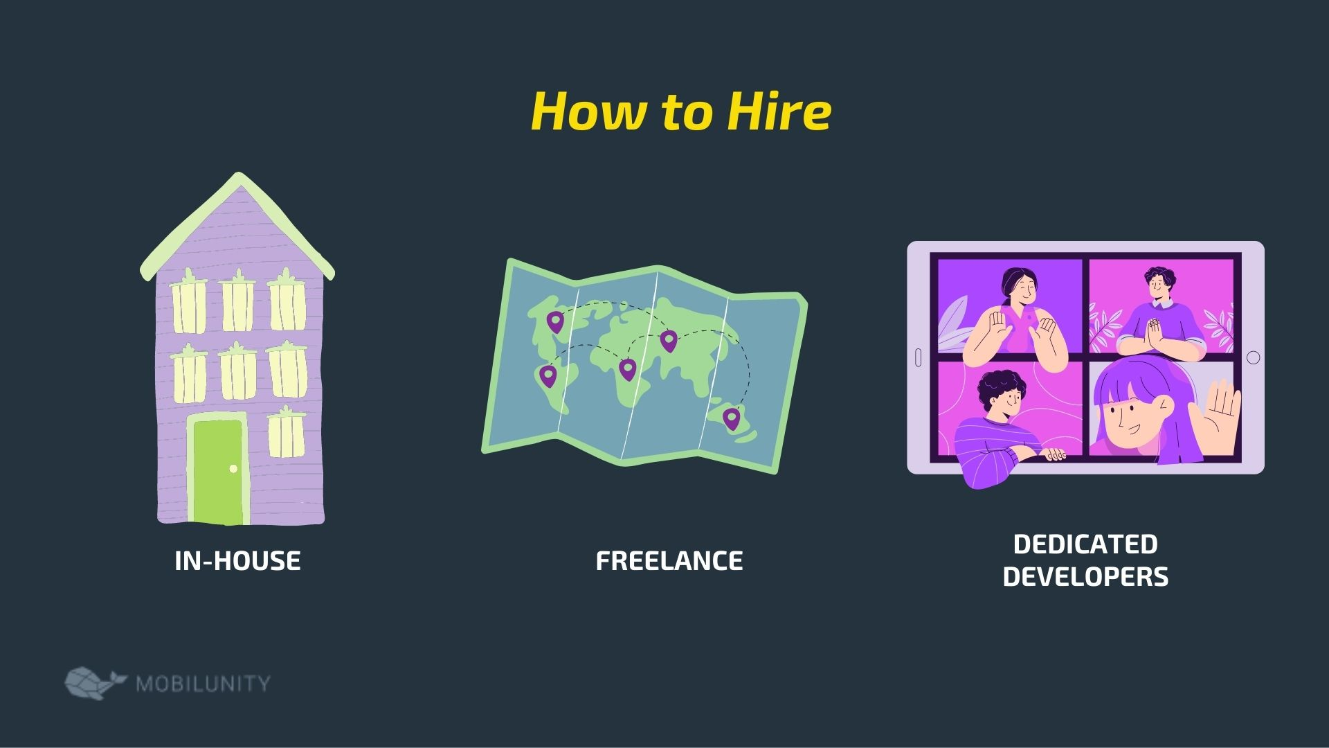 how to hire hire developers remotely