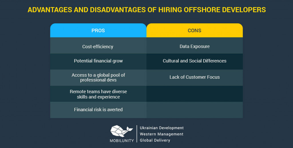 is programmer wage the main reason to hire offshore programmers