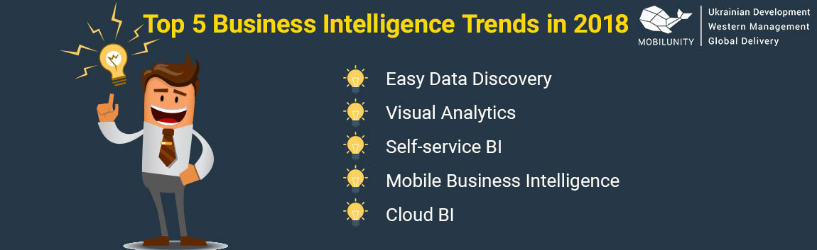 business intelligence development trends