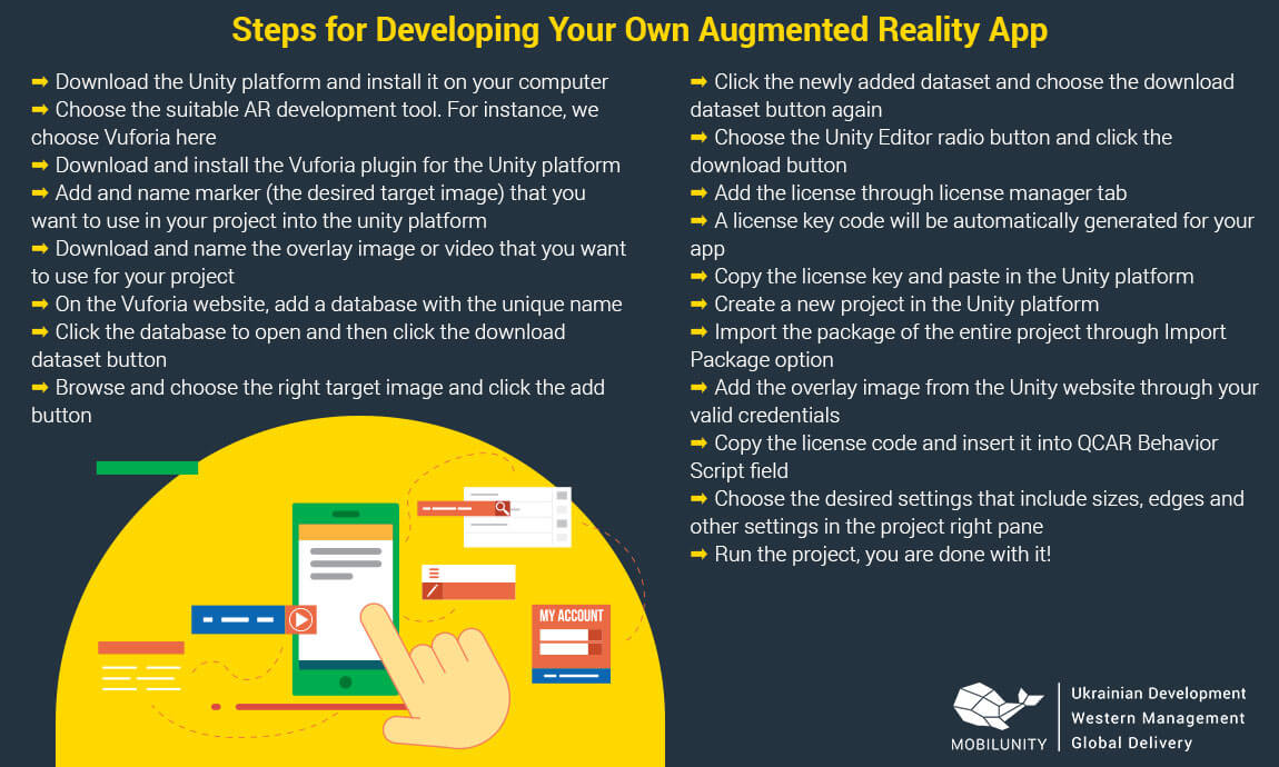Hire Qualified Augmented Reality App Developers Online