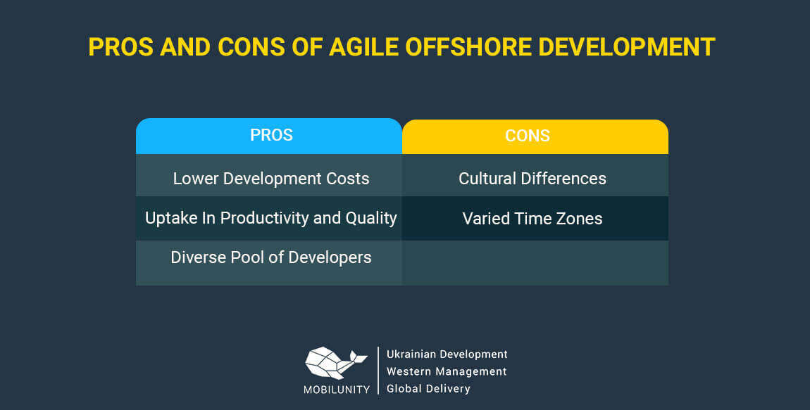 pros and cons of agile offshore development