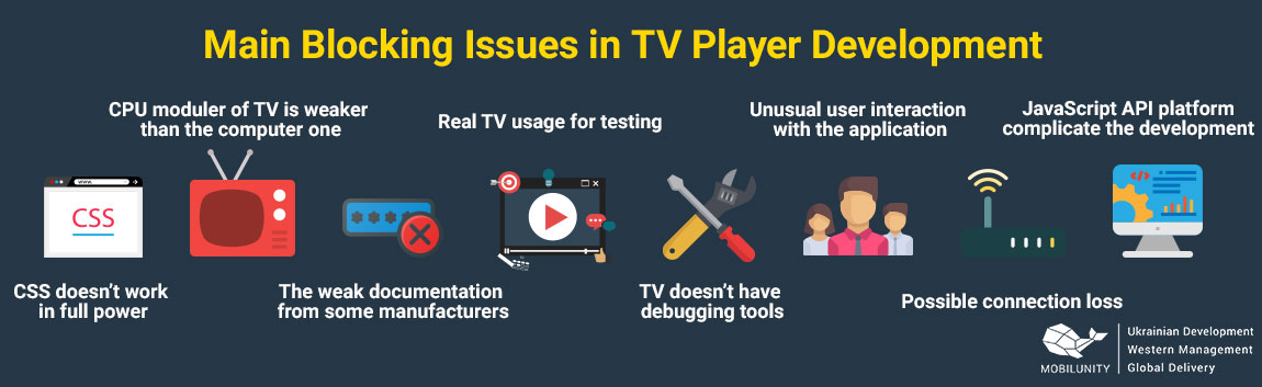 Bloking issues Smart TV Developer Should know