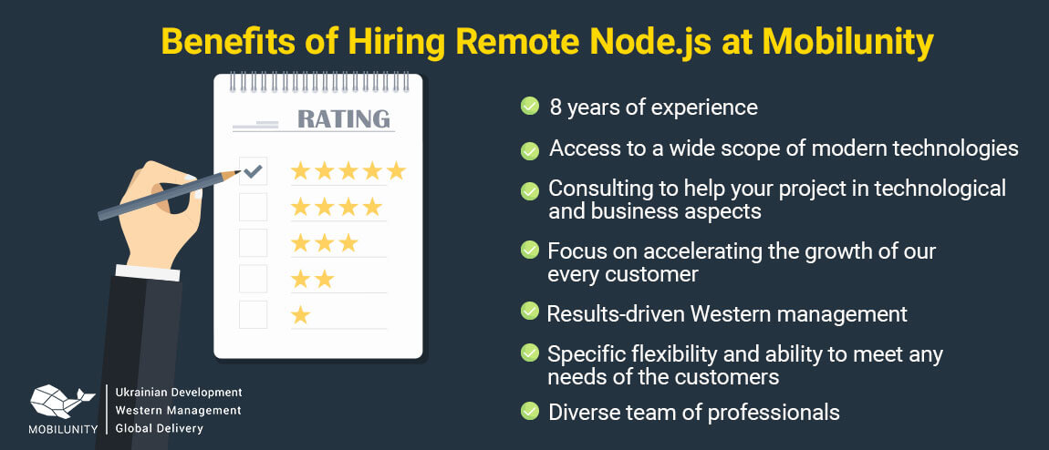 benefits to hire coders for node js projects at Mobilunity
