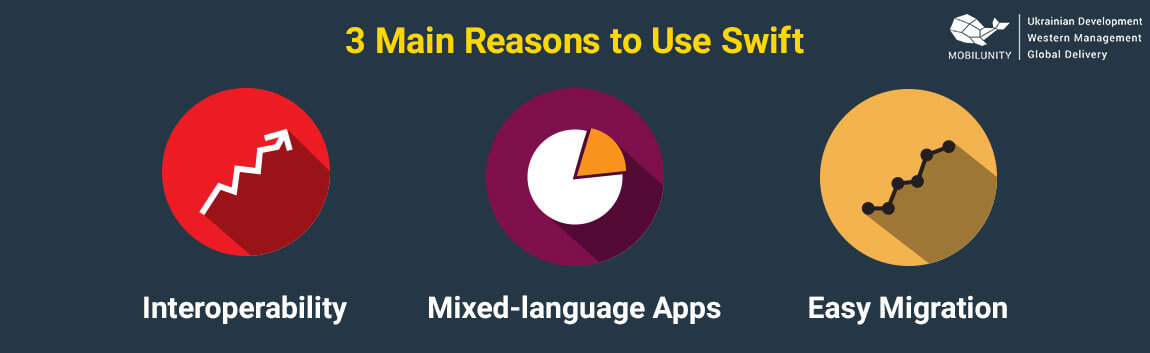 main reasons to use swift programming