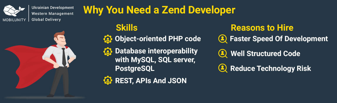 reasons to hire zend php developer