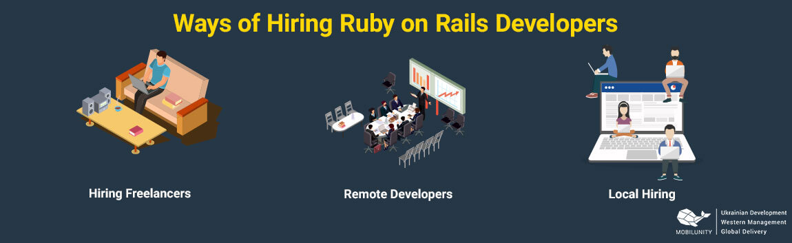 ways of hiring ruby on rails programmers