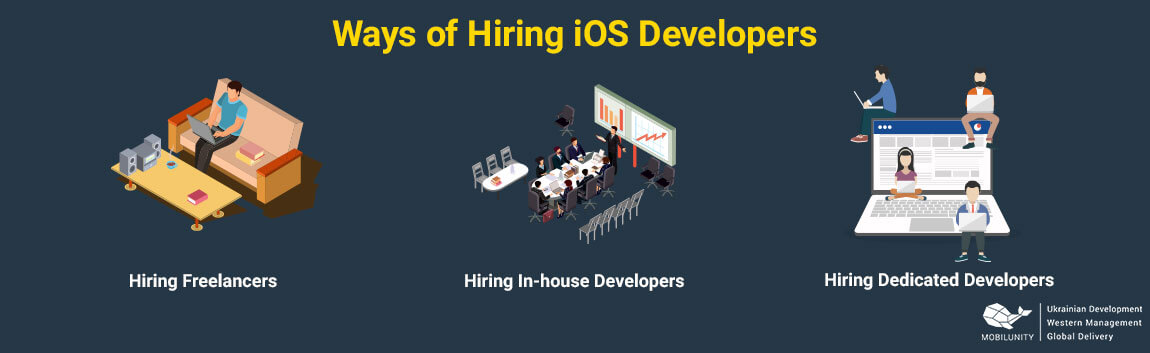 ways to hire ios programmer