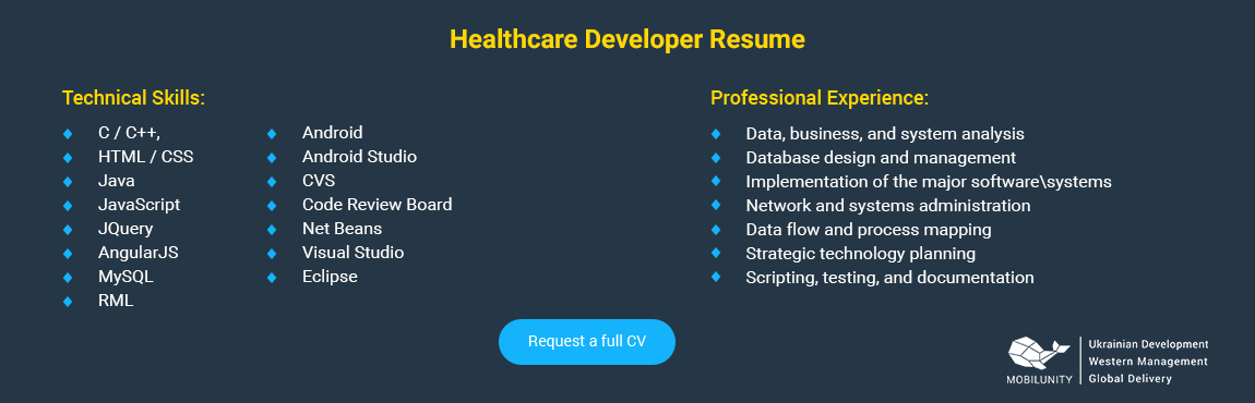 Healthcare Software Engineer Resume