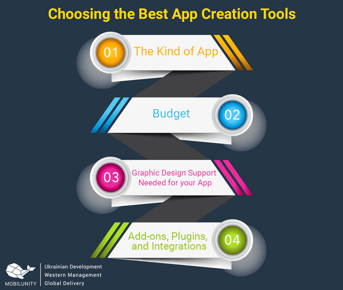 how to choose mobile application development tools