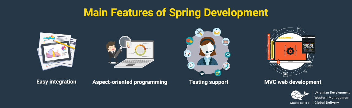 main features of spring technology