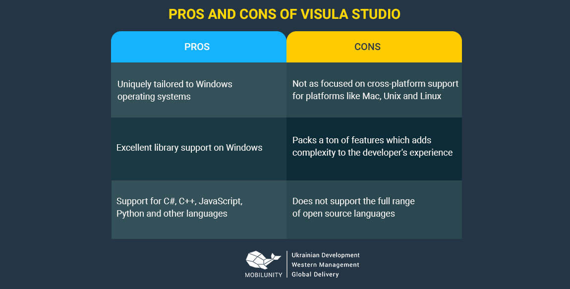 pros and cons of visual studio app development