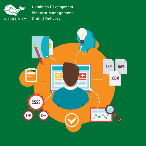 spring application development and its features
