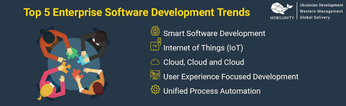 trends of custom enterprise software development
