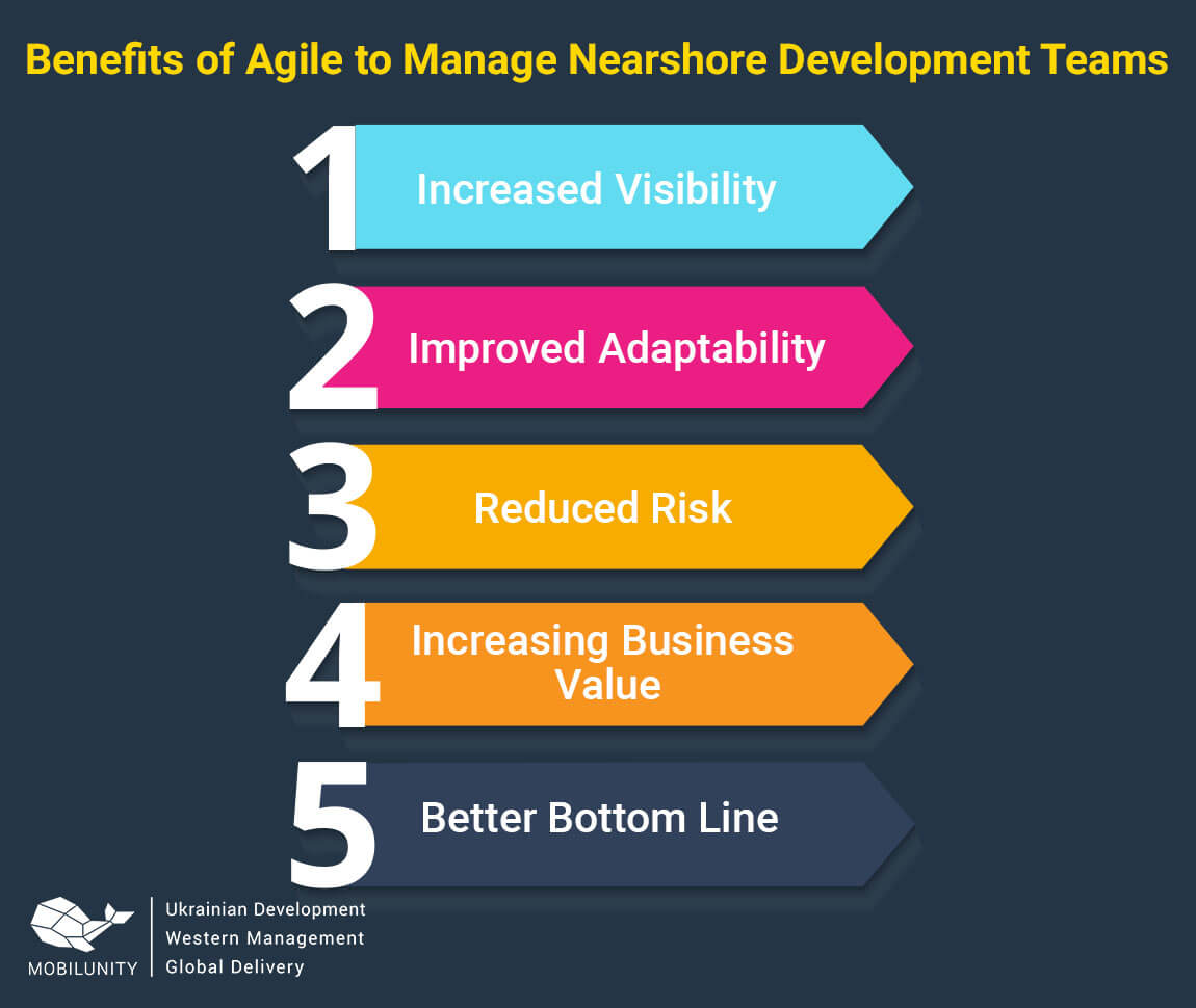 benefits agile nearshore development