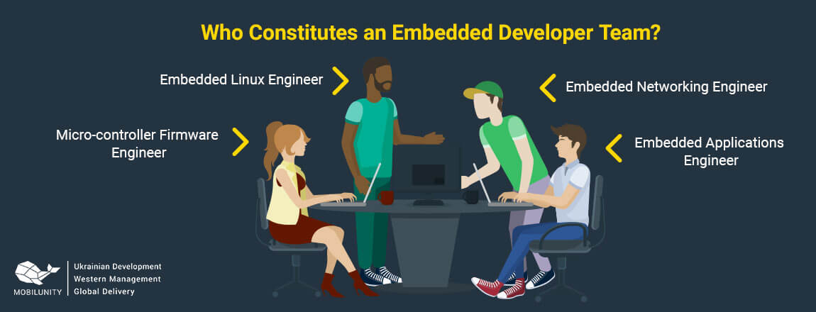 embedded development team