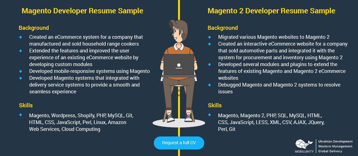 magento 2 developer vs magento developer