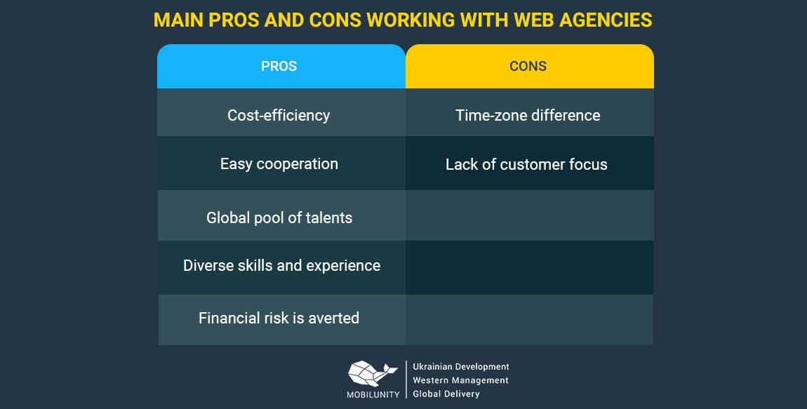pros and cons working with web agency