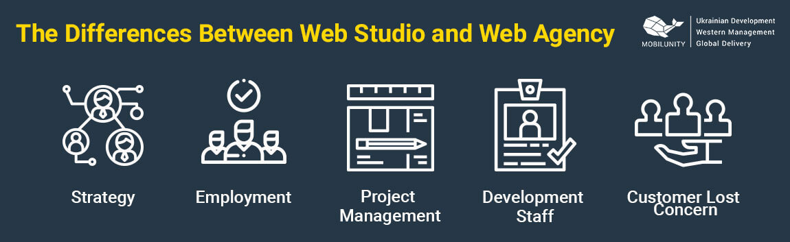 web development studio vs web agency