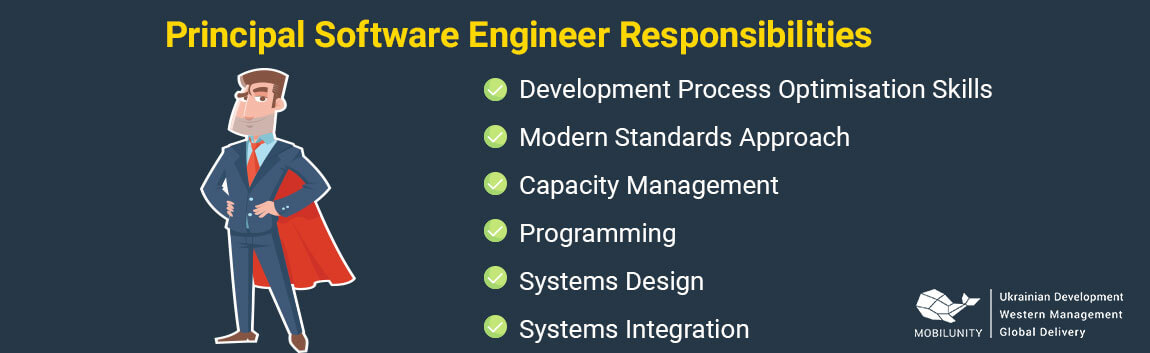 responsibilities of a software engineer