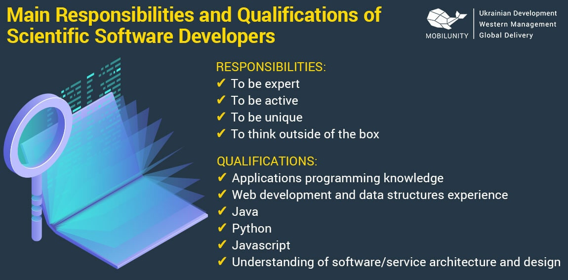 scientific software programmer responsibilities
