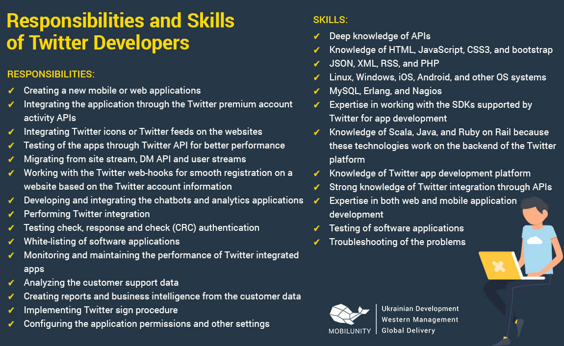 twitter.com developers responsibilities and skills