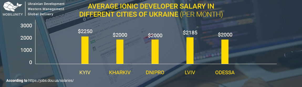 ionic developer salary comparison in Ukraine