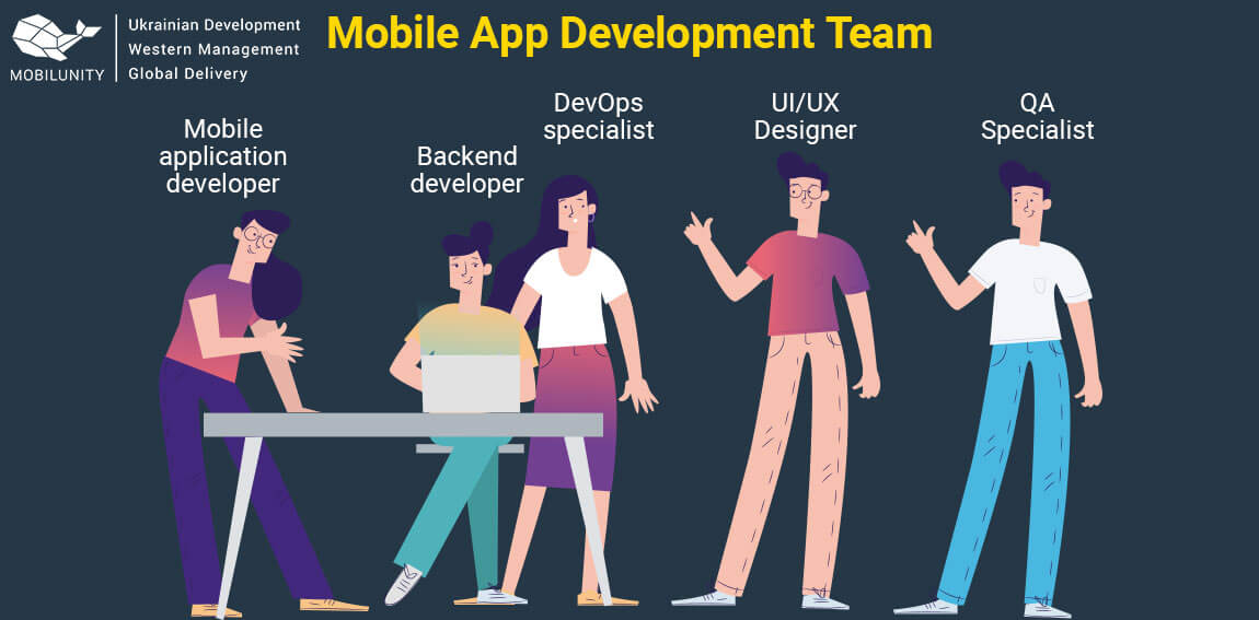 mobile application development team
