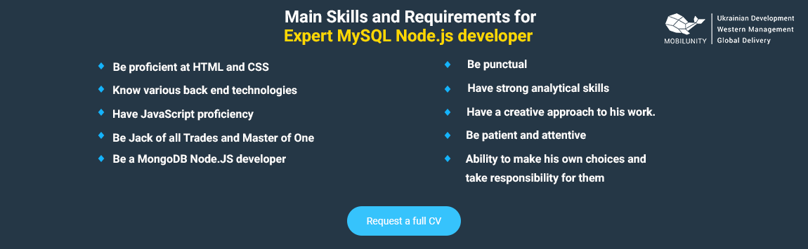 main skills and requirements for mysql node developer