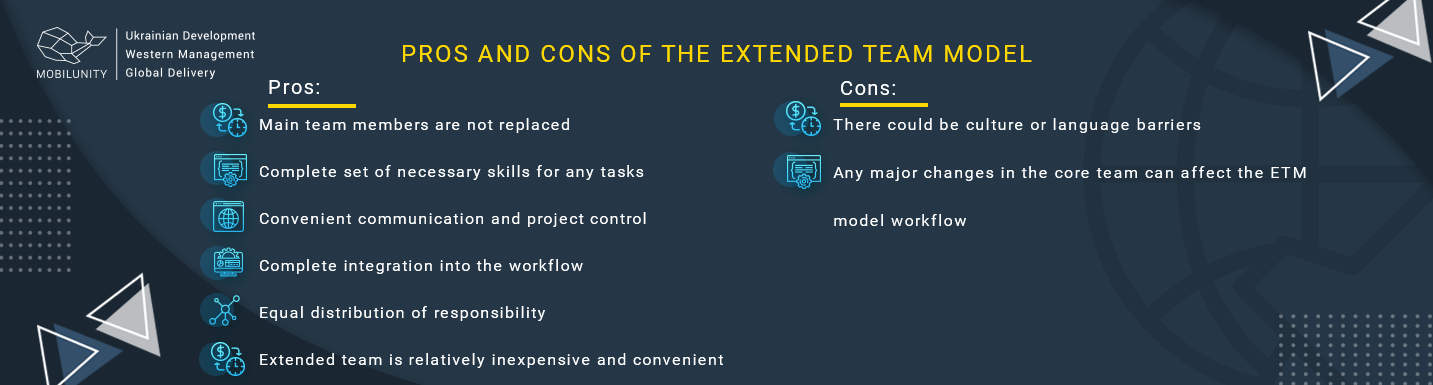 pros and cons of the extended team model