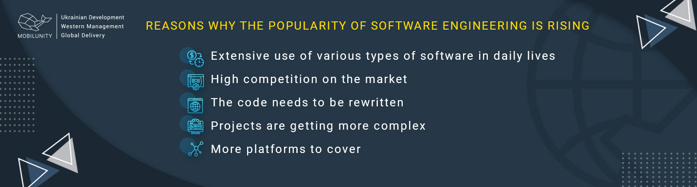 why the popularity of software engineering is rising