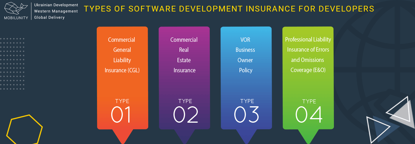 four types of insurance for software developers