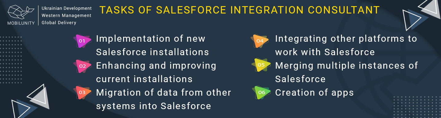 tasks that solve salesforce integration consultant