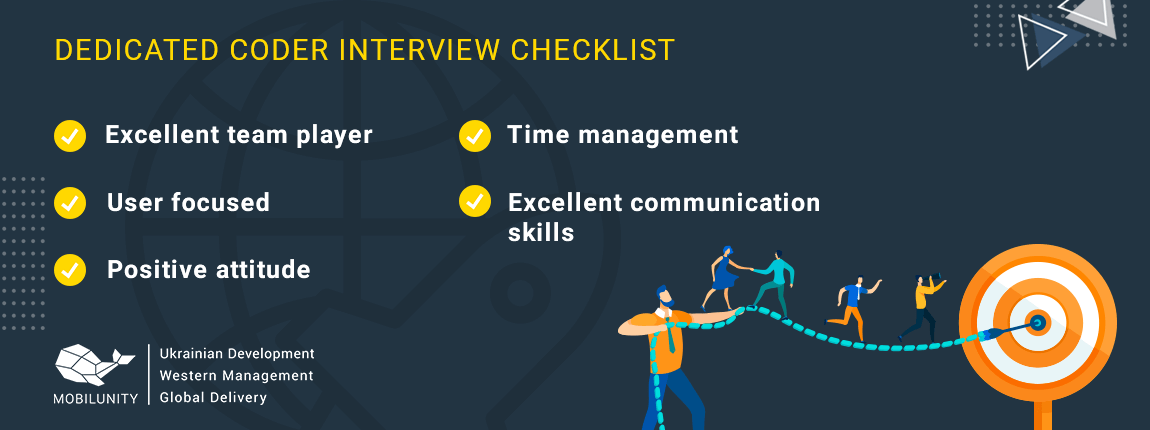 dedicated coder interview checklist