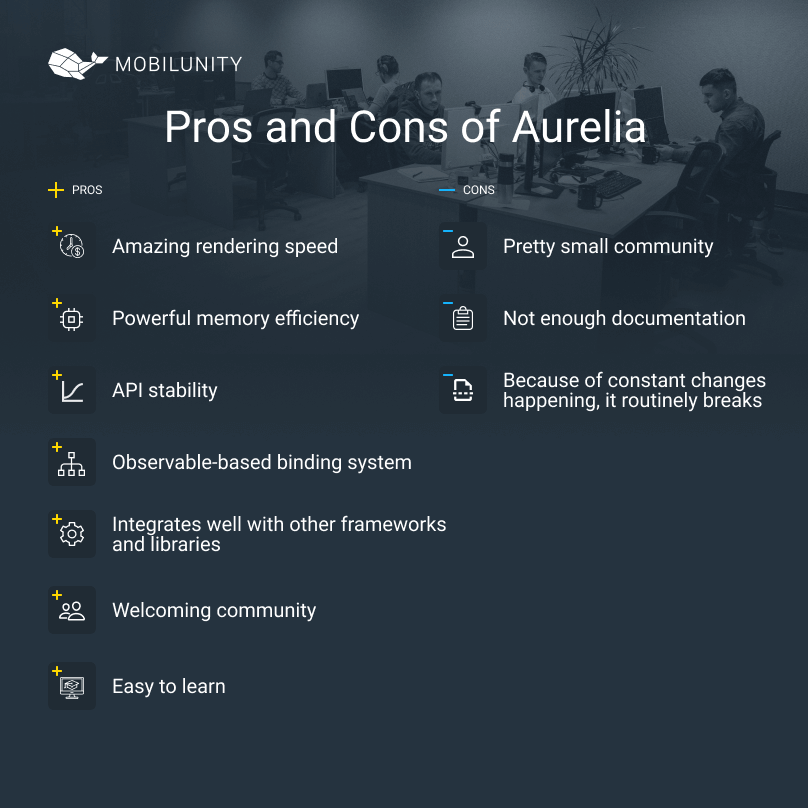 aurelia programming advantages and disadvantages
