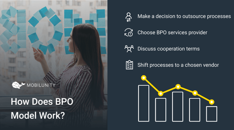 bpo model features
