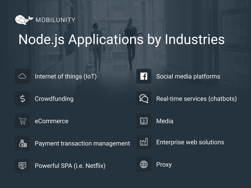 industries that hire NodeJS developer