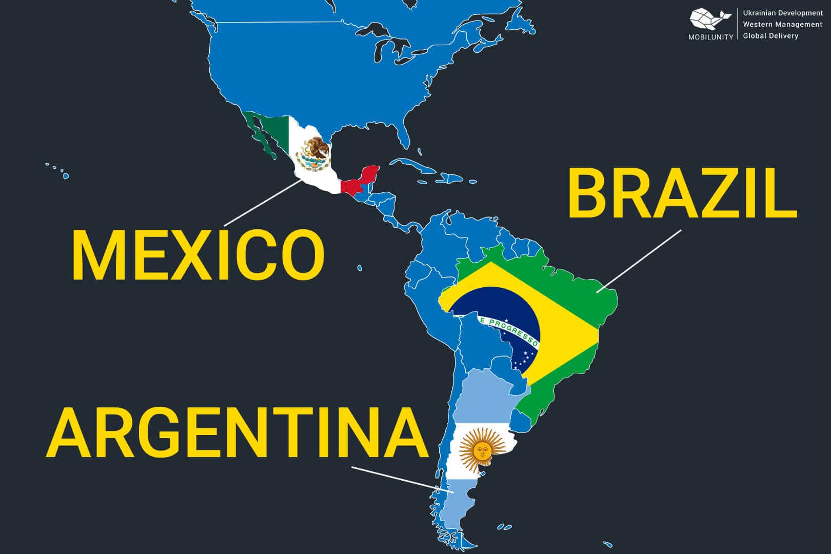 nearshore development services South America