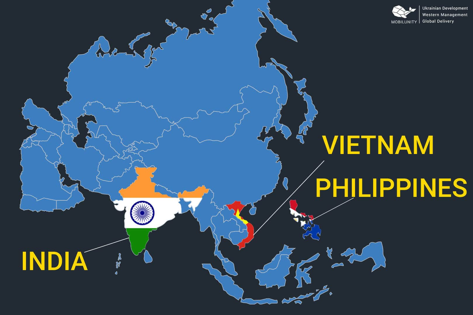 offshore it outsourcing to Asia