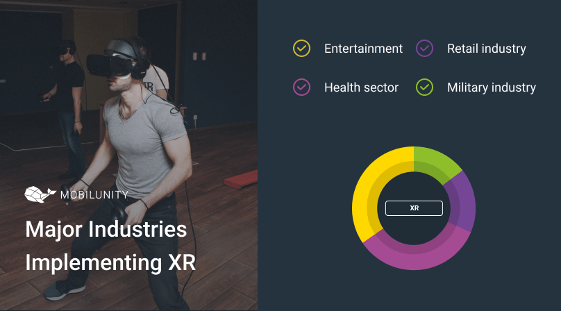 industries implementing extended reality XR application development