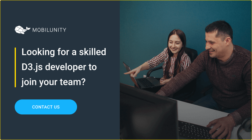 hire d3.js developer at mobilunity
