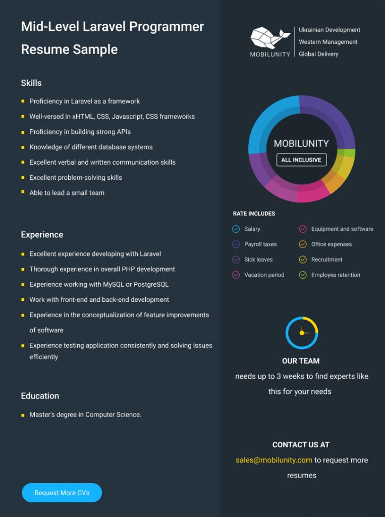 middle laravel developer resume sample