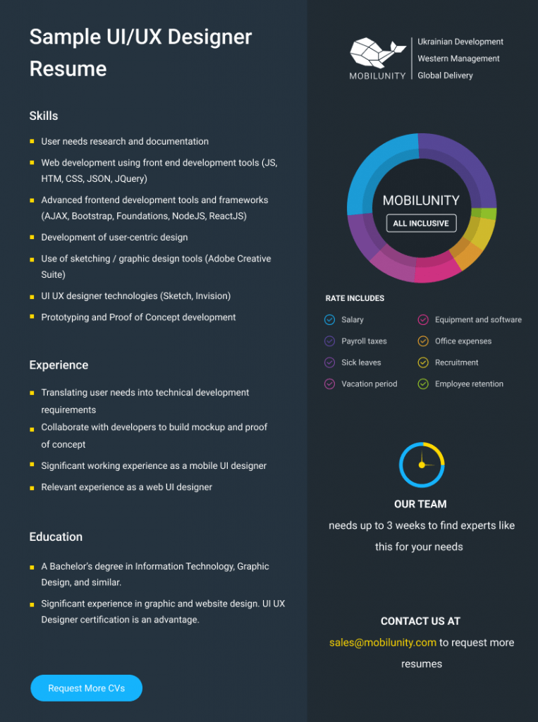 resume sample of UI UX designer
