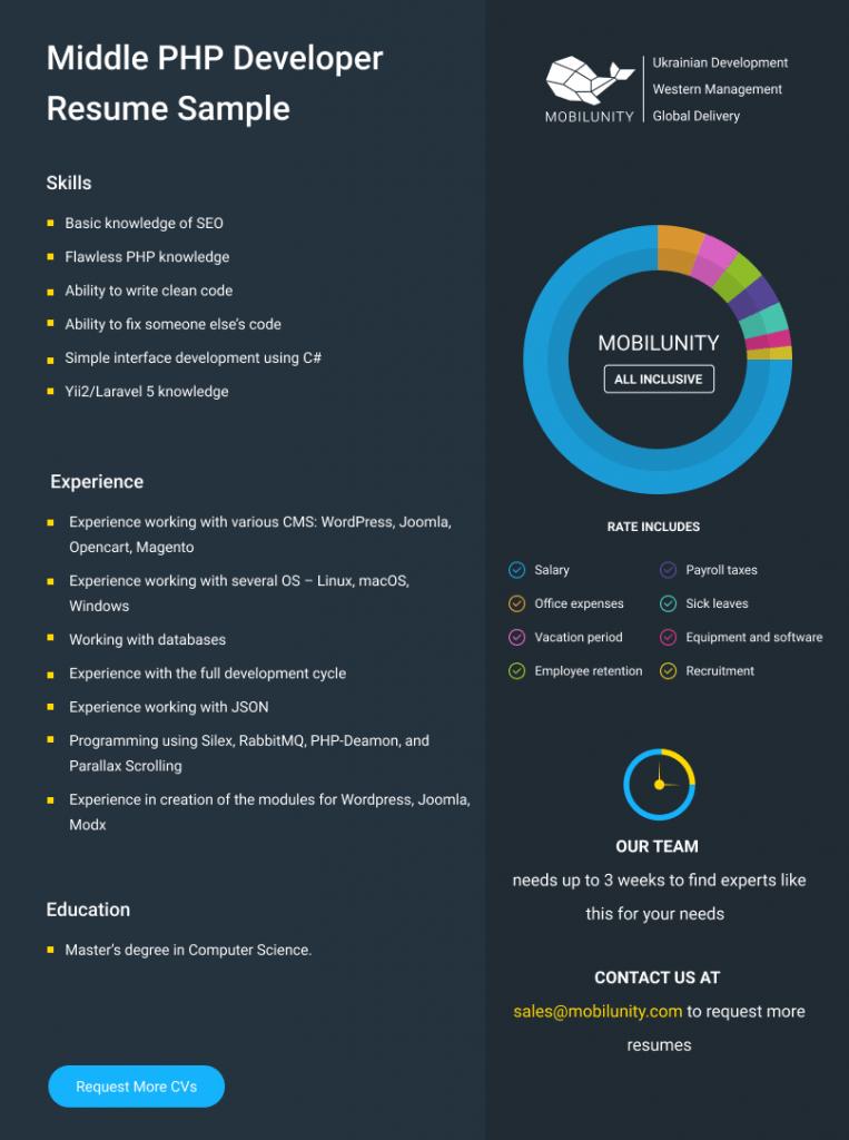 mid level php developer resume sample